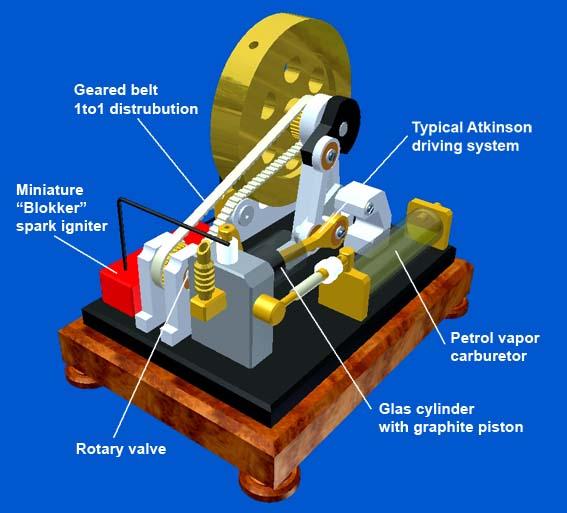 glas cilinder piston