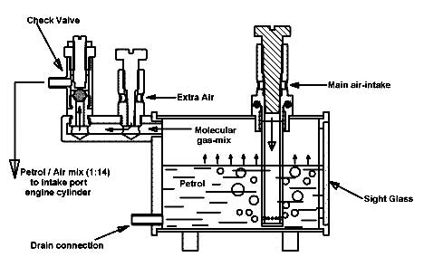 Keihin Carburetor Diagram on ninja 250 wiring diagram